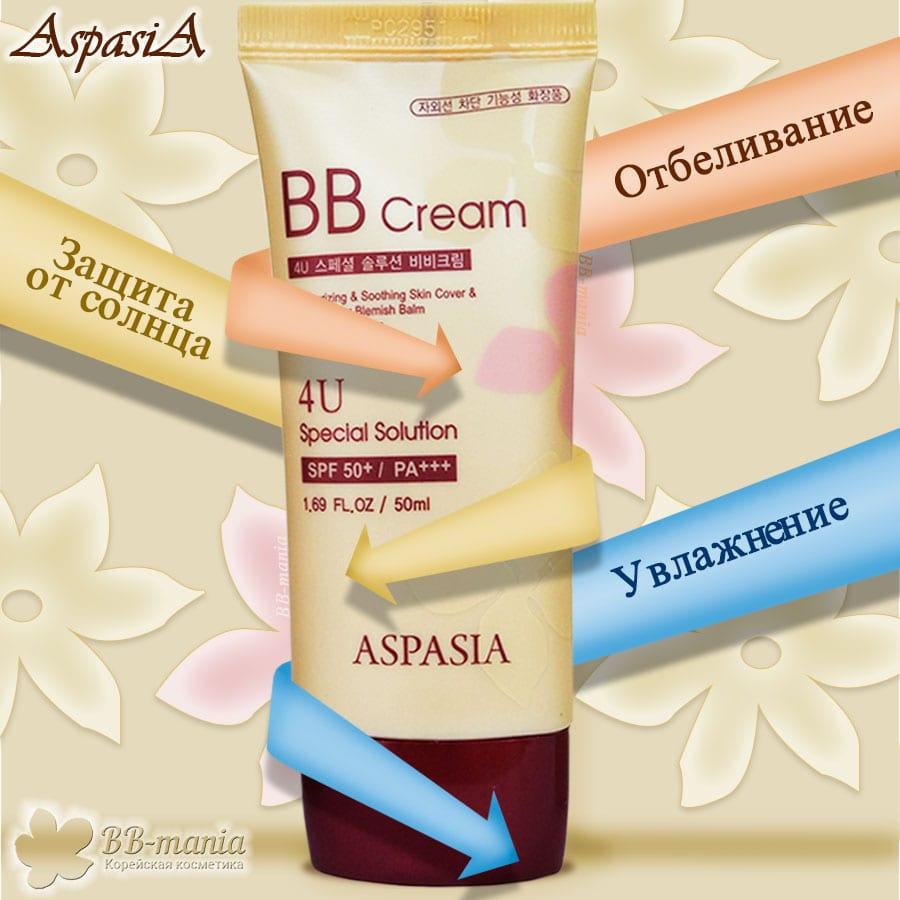 Special Solution BB Cream SPF50+/PA+++