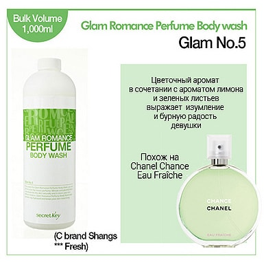 Glam Romance Perfume Body Wash Glam №5 [Secret Key]