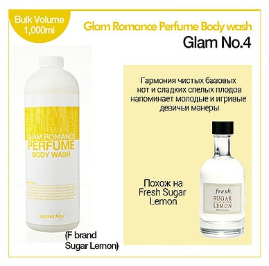 Glam Romance Perfume Body Wash Glam №4 [Secret Key]