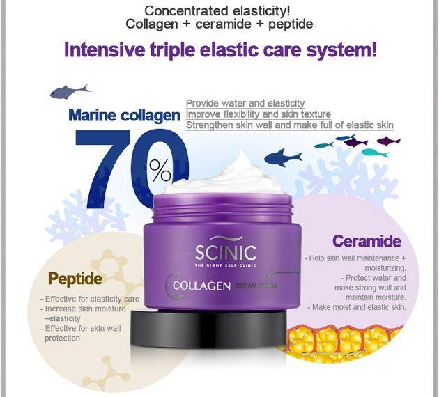 Collagen Steam Cream [Scinic]