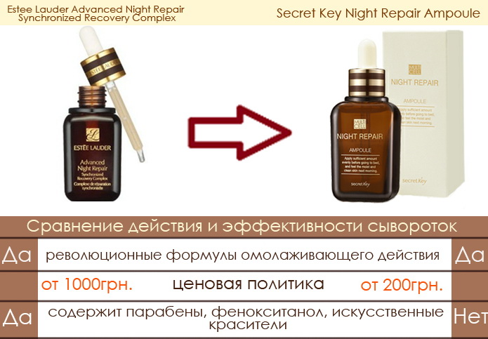 http://bb-mania.kz/images/upload/multi-cell-night-repair-ampoule-revie.jpg